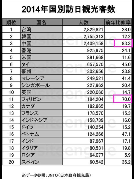 2014 Ranking