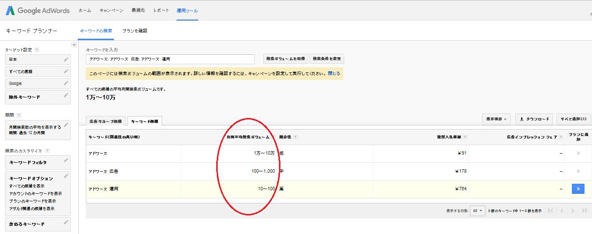 検索ボリューム結果画面