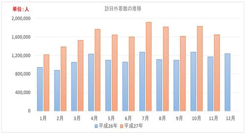 画像出典:日本政府観光局 (JNTO)
