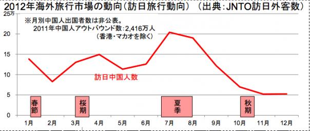 http://blog.siteengine.co.jp/wp-content/uploads/chart2.png