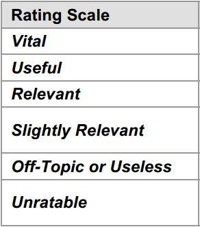 検索品質の6段階評価