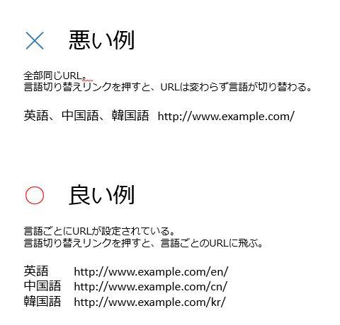 多言語ホームページのURL例